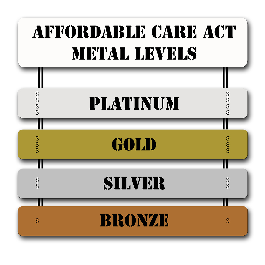 affordable-care-act-metals